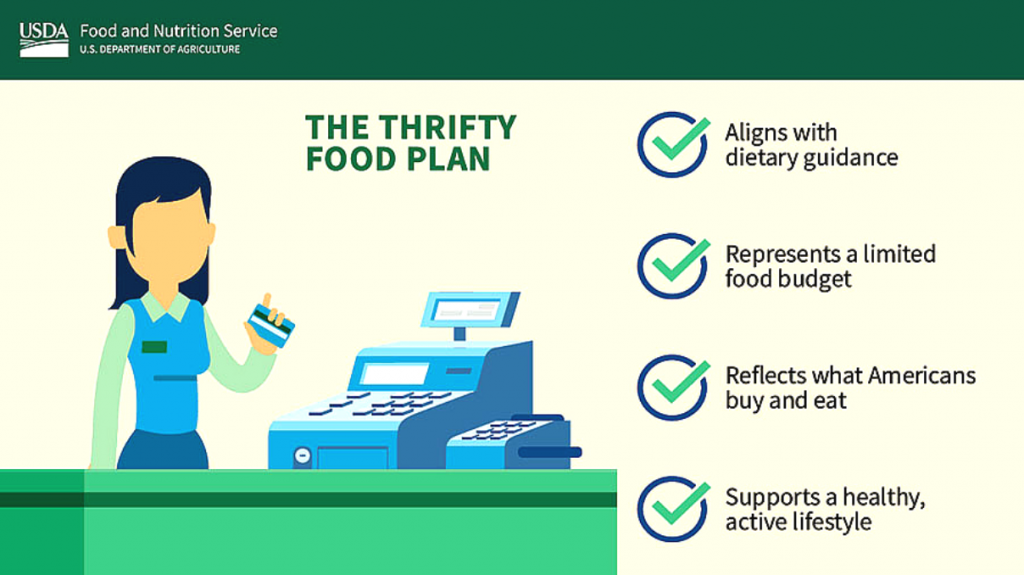 usda food and nutrition service us department of agriculture the thrifty food plan aligns with dietary guidance represents a limited food budget reflects what americans buy and eat supports a healthy, active lifestyle